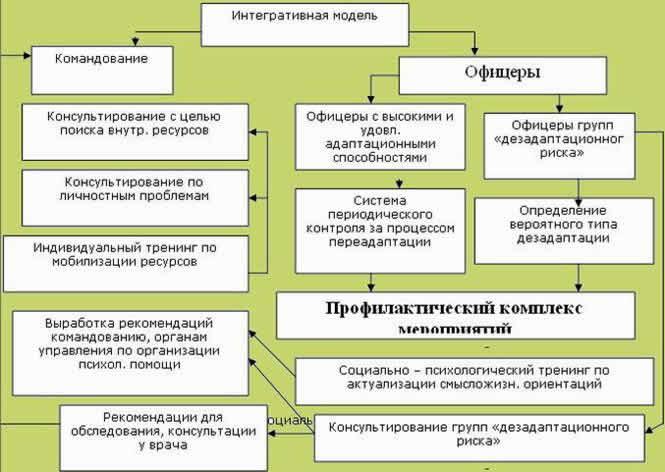 Литература - А.В. Булгаков,
